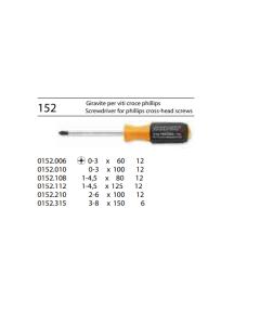 MUNDIAL GIRAVITE PER VITI CROCE PHILLIPS  2-6X150